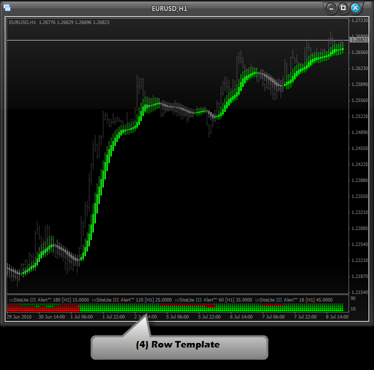 Lite does not repaint indicator-missionforex.com